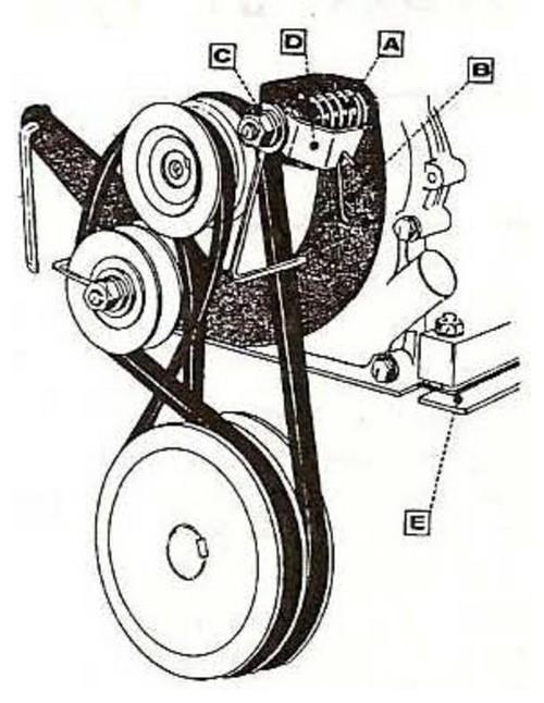 Model T With 2 Engines likewise Fuel injection basics moreover Drz 400 2005 Wiring Diagram also Wizard Tiller besides How Does Aircraft Design Affect Carburetor Ice. on carburetor design
