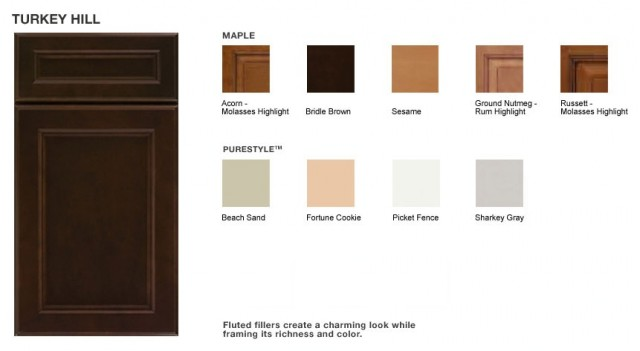 Turkey Hill Cabinet Door Style - Martha Stewart Living - Kitchen - Traditional - Kitchen ...