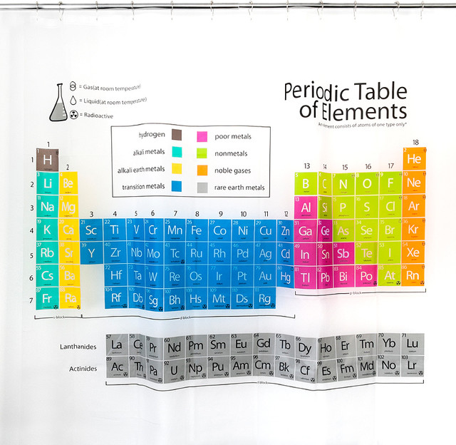 Periodic Table Shower Curtain - Eclectic - Shower Curtains - by Bed Bath & Beyond