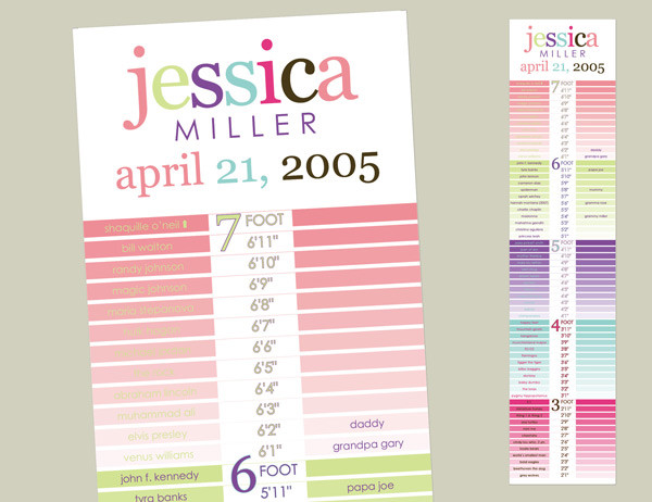 Personalized Growth Chart contemporary kids decor