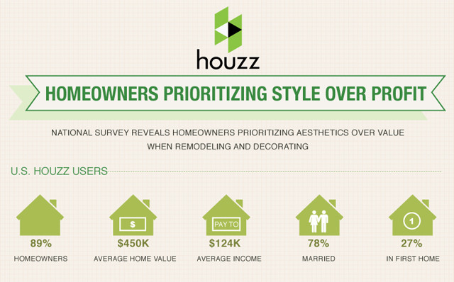 Houzz to Home Survey