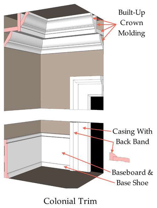 Colonial Trim Guide