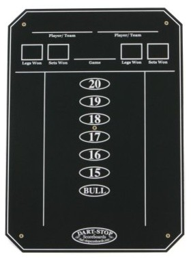 Dart-Stop Dry Erase/Black Surface Scoreboard modern-kitchen-knives-and-accessories